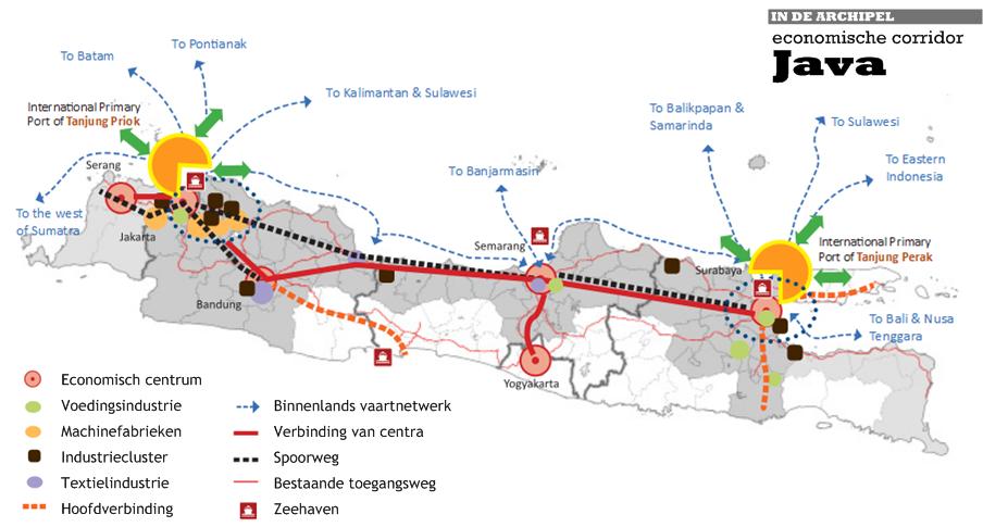De economie van java centrum voor industrie en diensten in de archipel - Corridor ontwikkeling ...