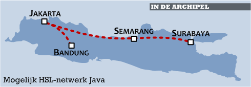 HSLnetwerk Java