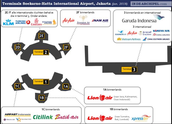 Terminals Soekarno-Hatta januari 2018.png