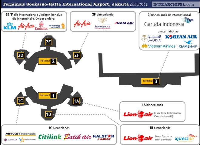 Terminals Soetta Airport Jakarta juli2017.png