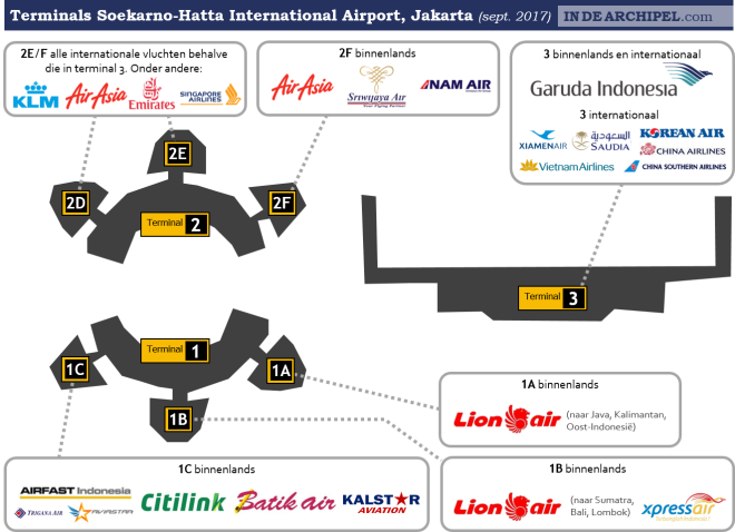 Terminals Soetta Airport Jakarta sept2017.png