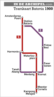 tramkaart Batavia 1900