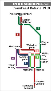 tramkaart Batavia 1913