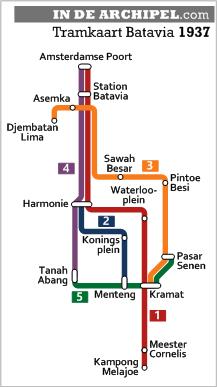 tramkaart Batavia 1937