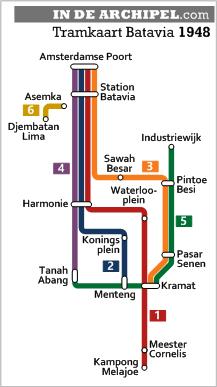 tramkaart Batavia 1948.png