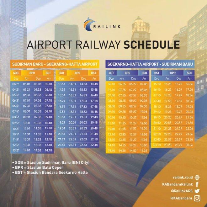 Railink Jakarta dienstregeling 19 januari 2018