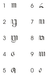 Javaanse cijfers