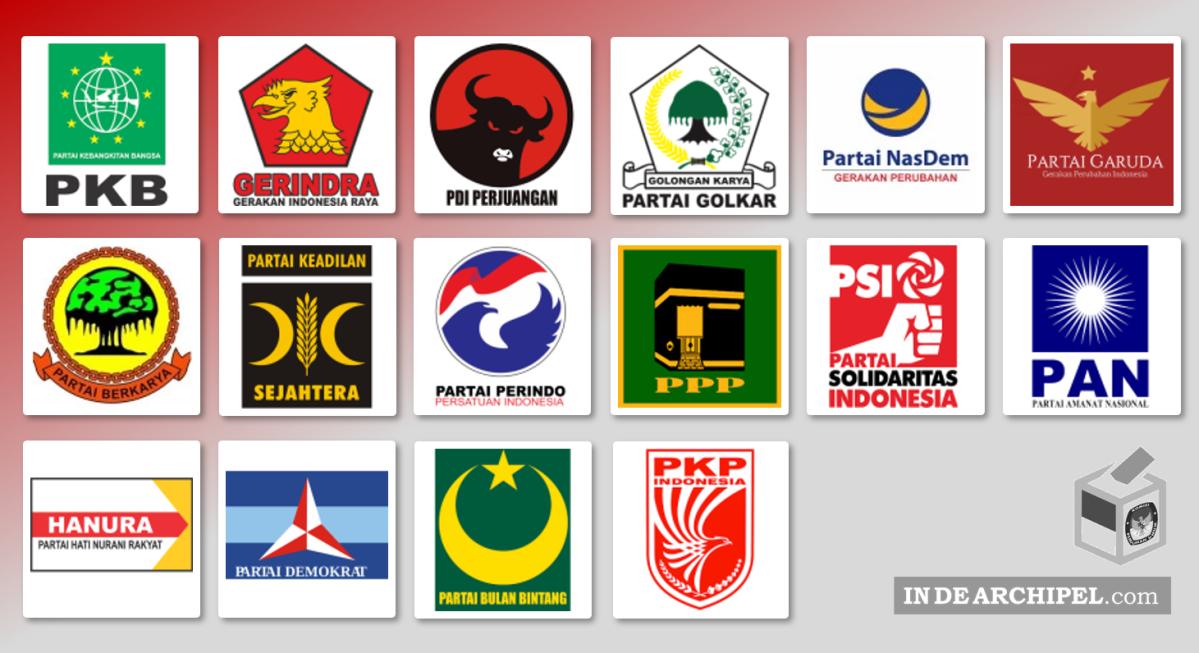 Verkiezingen Indonesië 2019: de politieke partijen
